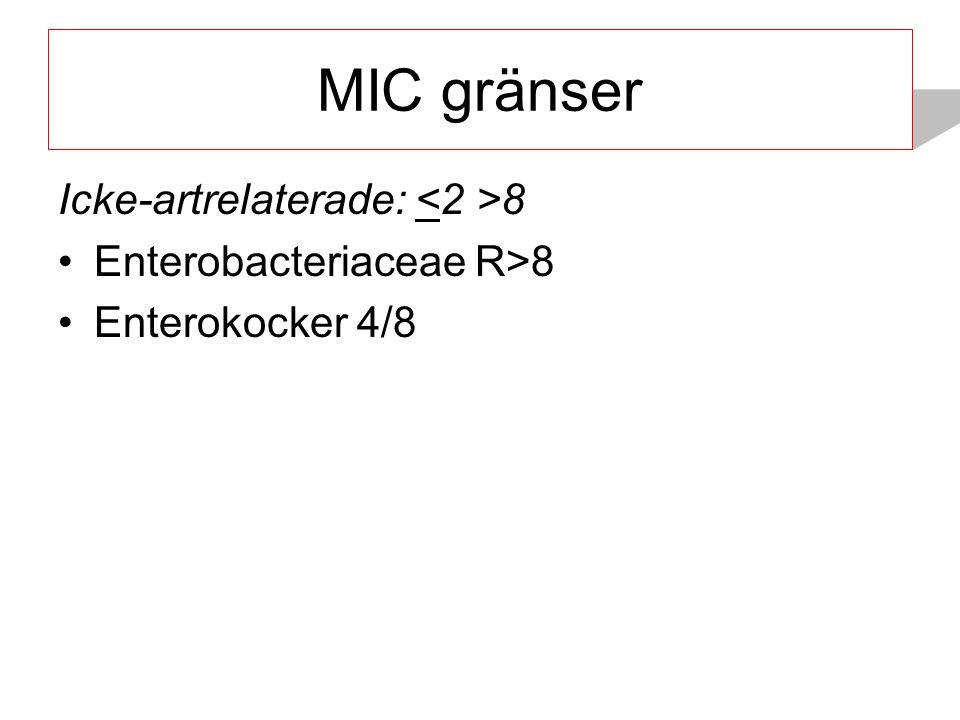 MIC gränser Icke-artrelaterade: <2 >8 Enterobacteriaceae R>8