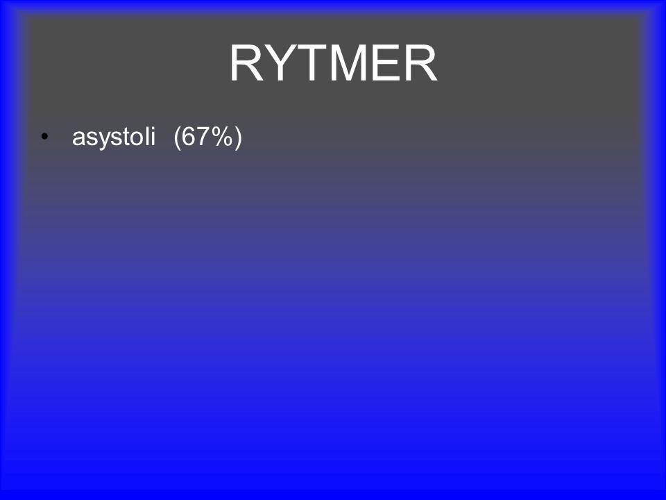 RYTMER asystoli (67%)