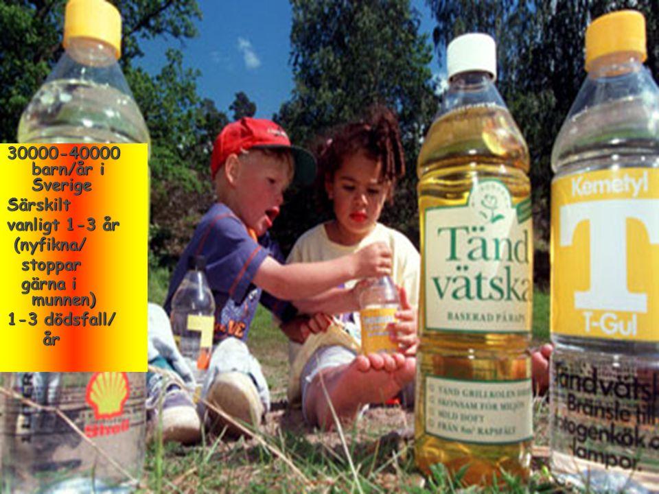 30000-40000 barn/år i Sverige Särskilt. vanligt 1-3 år. (nyfikna/ stoppar. gärna i munnen) 1-3 dödsfall/