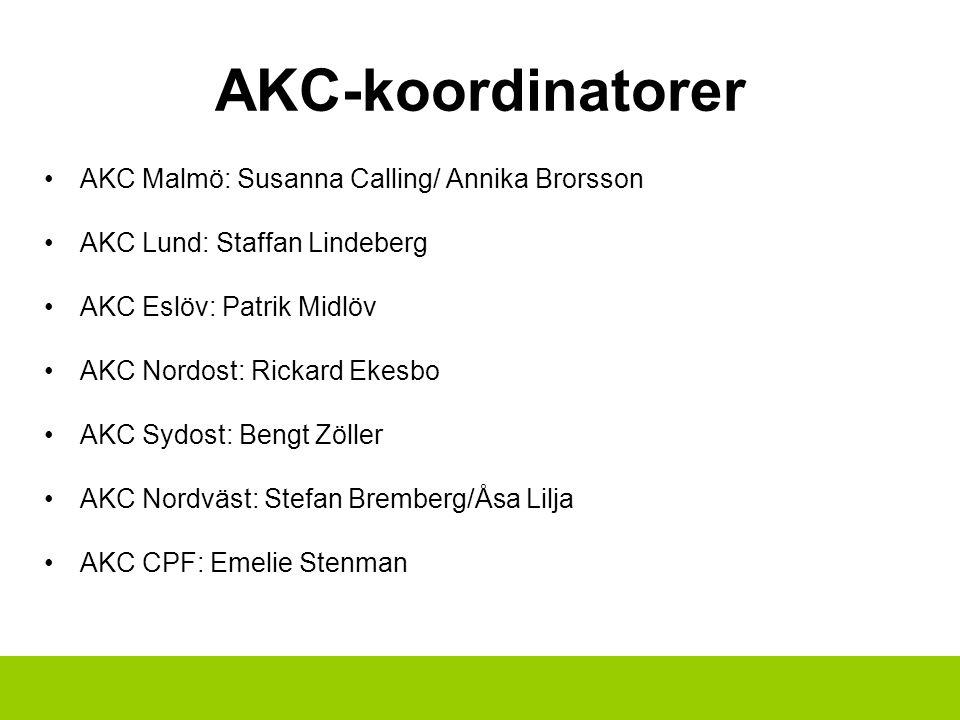 AKC-koordinatorer AKC Malmö: Susanna Calling/ Annika Brorsson