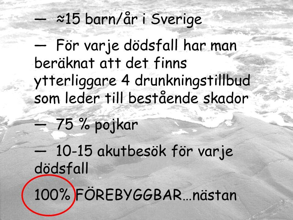 — ≈15 barn/år i Sverige — För varje dödsfall har man beräknat att det finns ytterliggare 4 drunkningstillbud som leder till bestående skador.