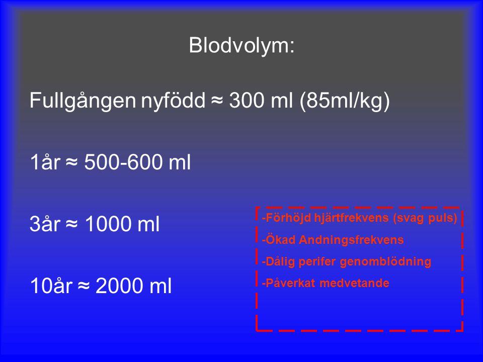 Fullgången nyfödd ≈ 300 ml (85ml/kg) 1år ≈ 500-600 ml 3år ≈ 1000 ml