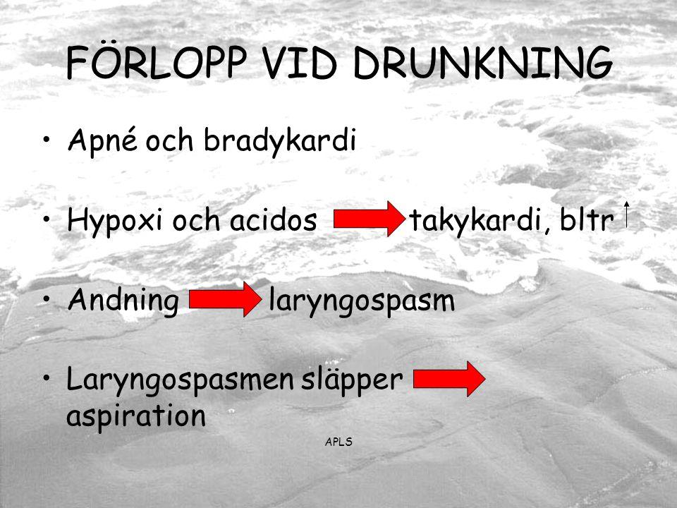 FÖRLOPP VID DRUNKNING Apné och bradykardi