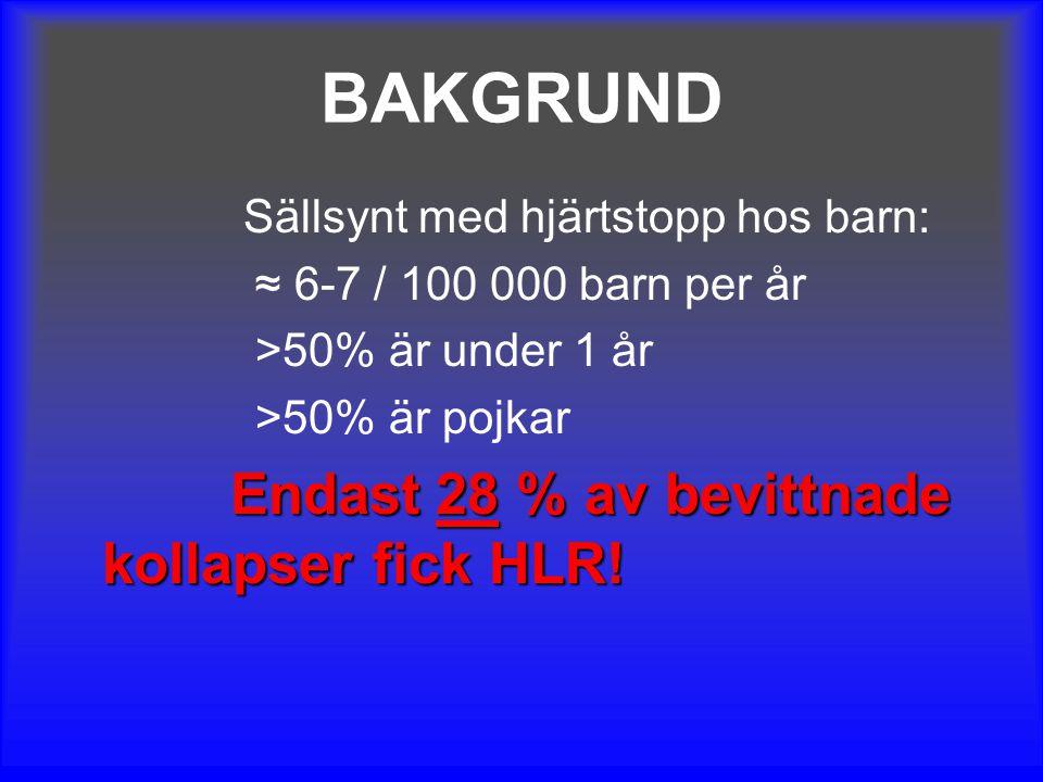 BAKGRUND Sällsynt med hjärtstopp hos barn: ≈ 6-7 / 100 000 barn per år