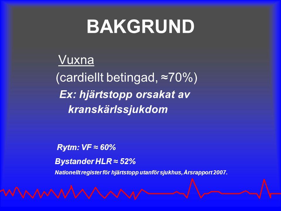 BAKGRUND Vuxna (cardiellt betingad, ≈70%) Ex: hjärtstopp orsakat av