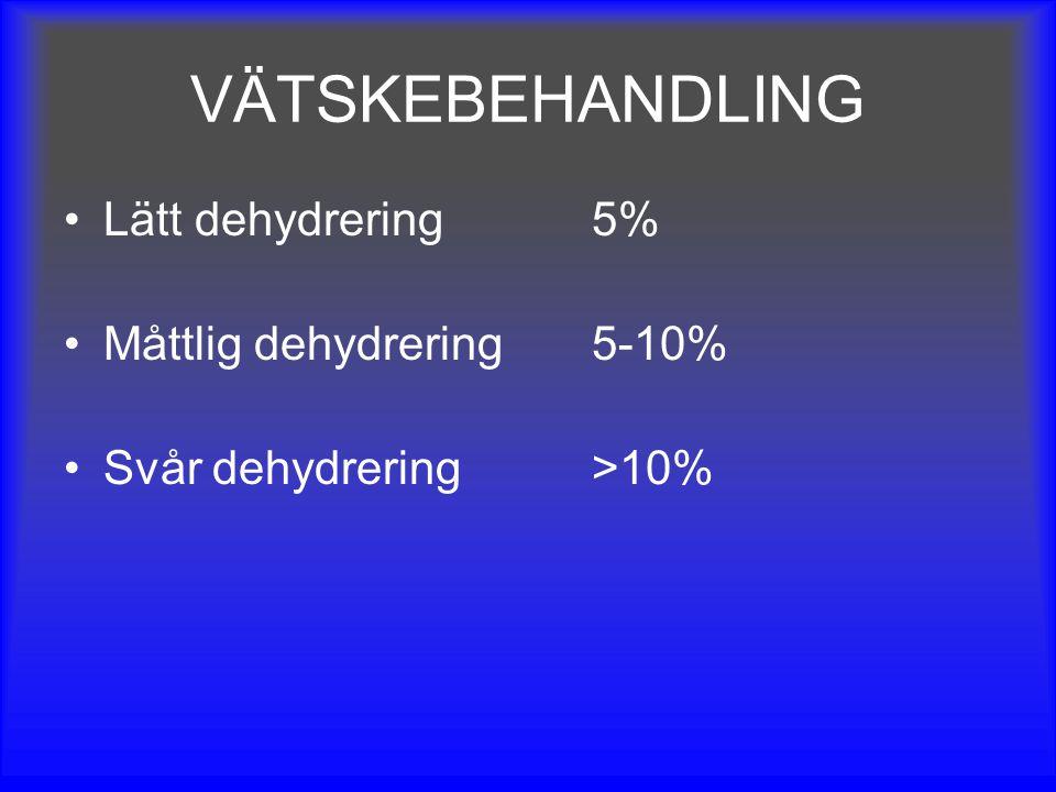 VÄTSKEBEHANDLING Lätt dehydrering 5% Måttlig dehydrering 5-10%