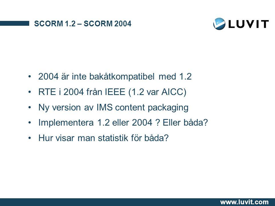2004 är inte bakåtkompatibel med 1.2