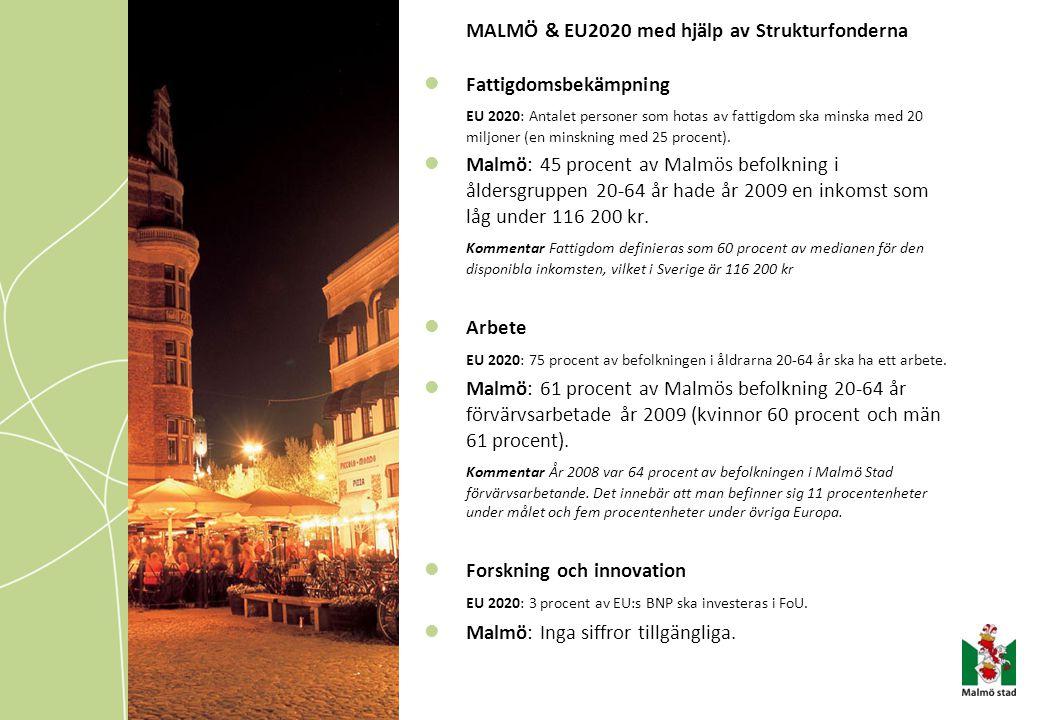 MALMÖ & EU2020 med hjälp av Strukturfonderna