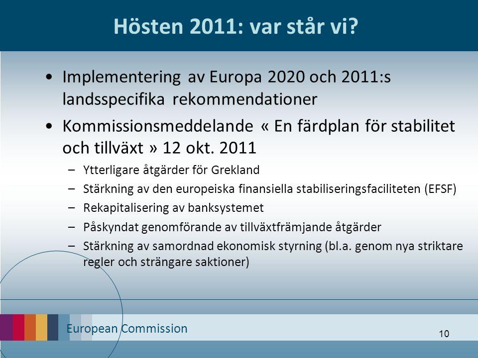 Hösten 2011: var står vi Implementering av Europa 2020 och 2011:s landsspecifika rekommendationer.