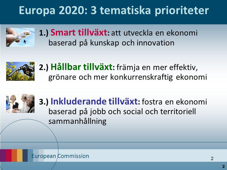Europa 2020: 3 tematiska prioriteter