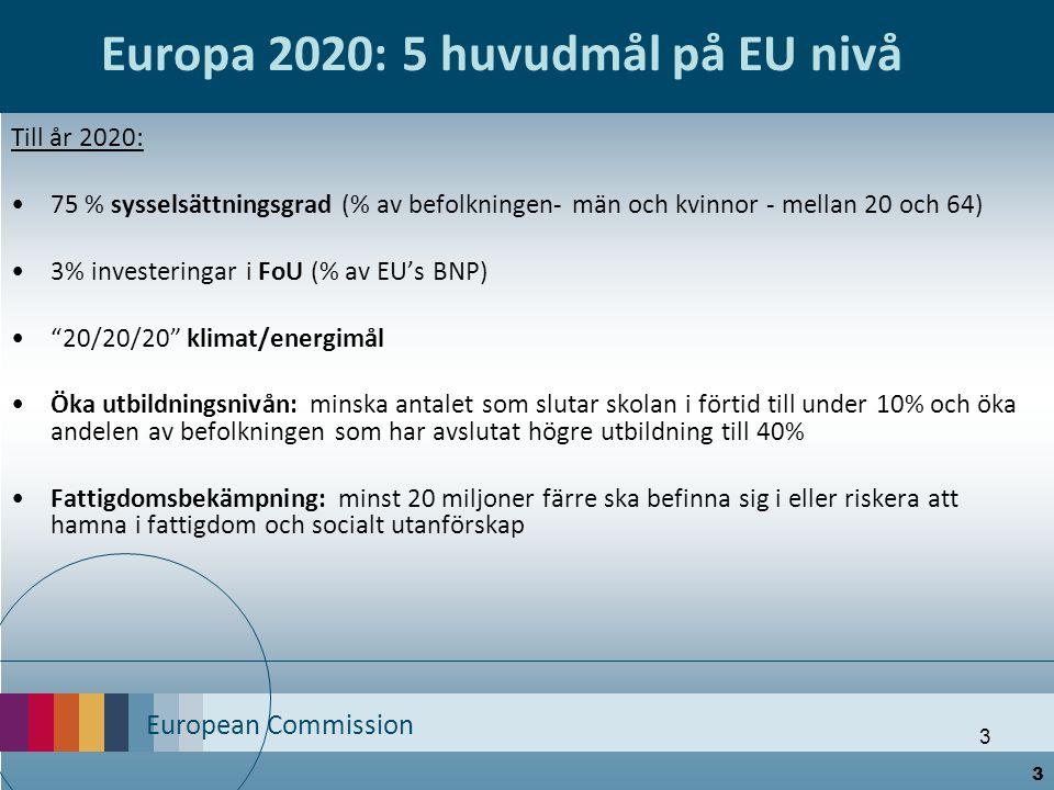 Europa 2020: 5 huvudmål på EU nivå