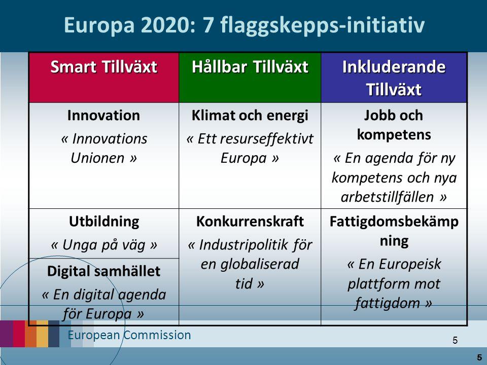 Europa 2020: 7 flaggskepps-initiativ