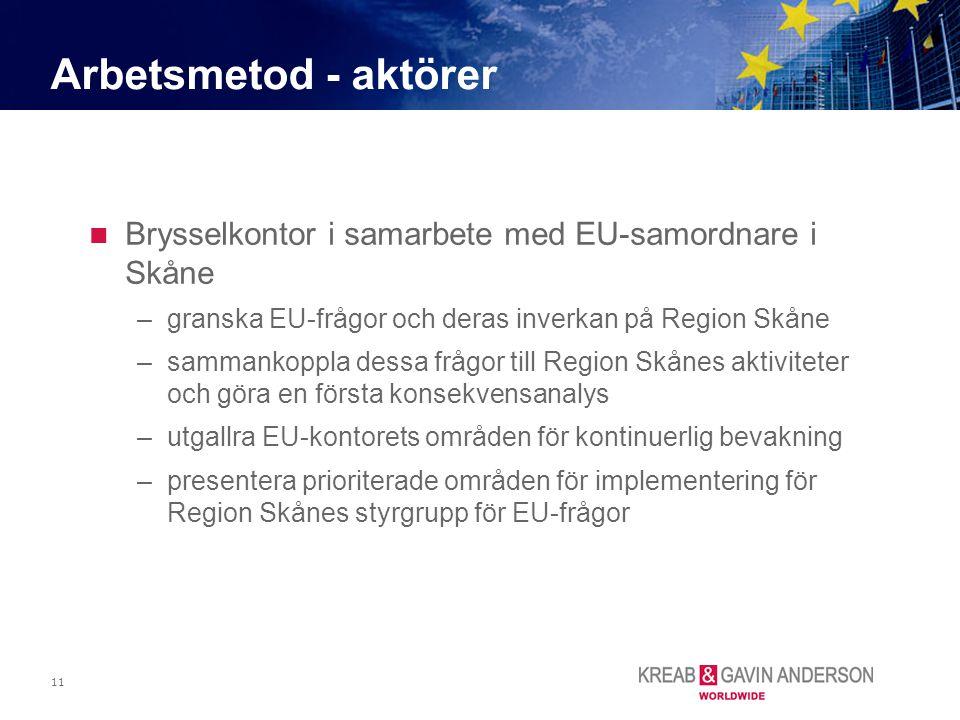 Arbetsmetod - aktörer Brysselkontor i samarbete med EU-samordnare i Skåne. granska EU-frågor och deras inverkan på Region Skåne.