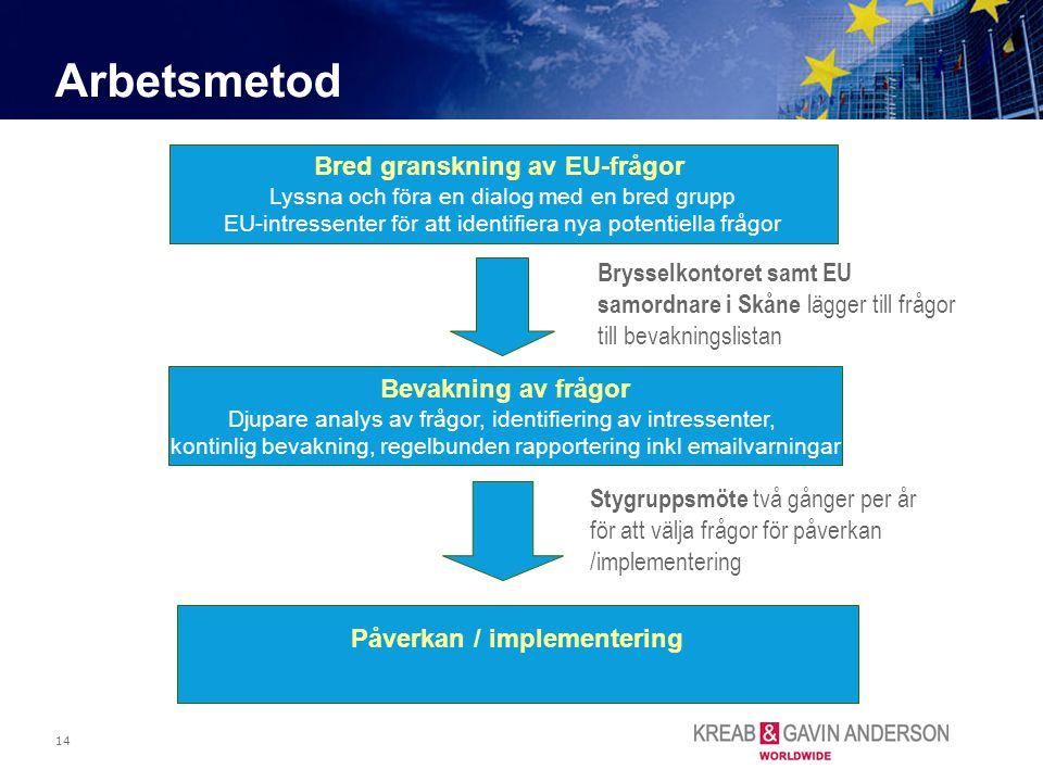 Bred granskning av EU-frågor Påverkan / implementering