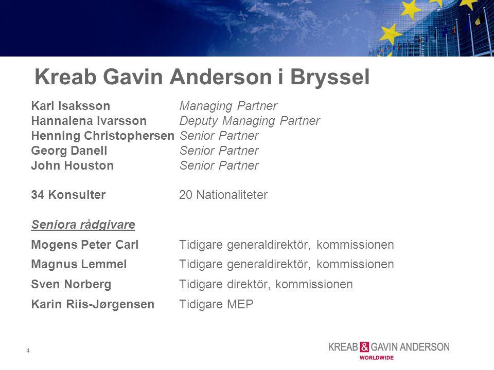 Kreab Gavin Anderson i Bryssel