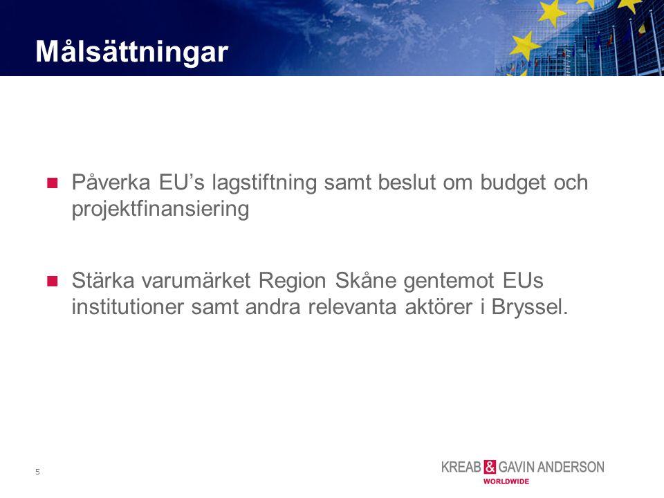 Målsättningar Påverka EU's lagstiftning samt beslut om budget och projektfinansiering.