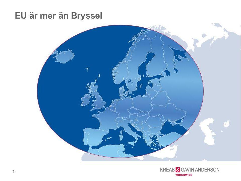 EU är mer än Bryssel
