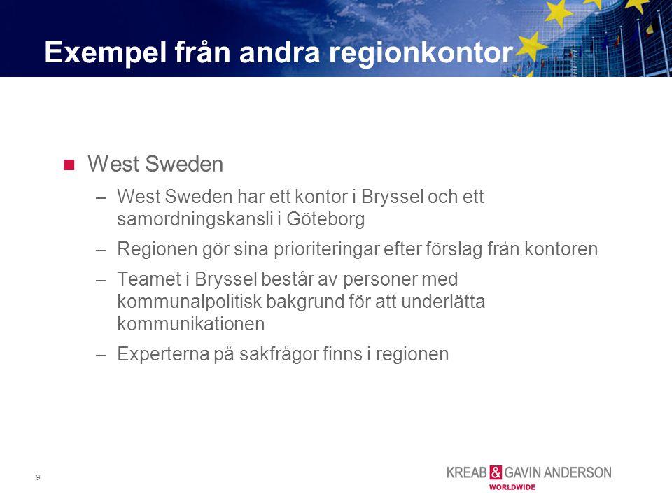 Exempel från andra regionkontor