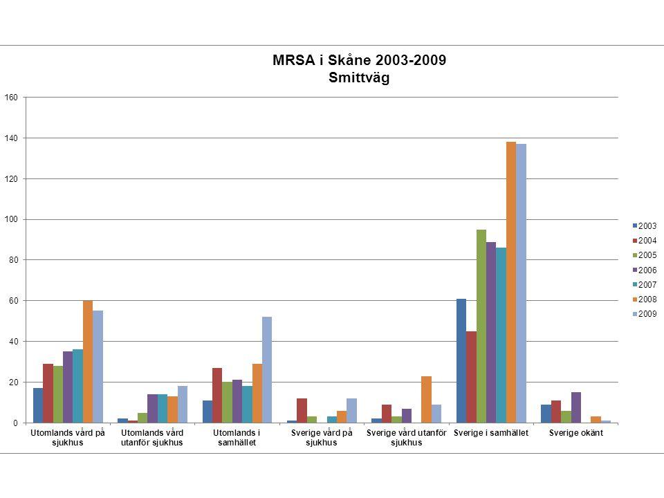 Antalet smittade i samhället utomlands har ökat