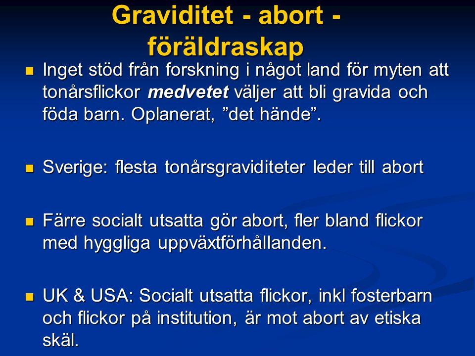 Graviditet - abort - föräldraskap
