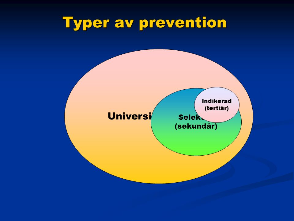 Typer av prevention Universiell (primär) Selektiv (sekundär) Indikerad
