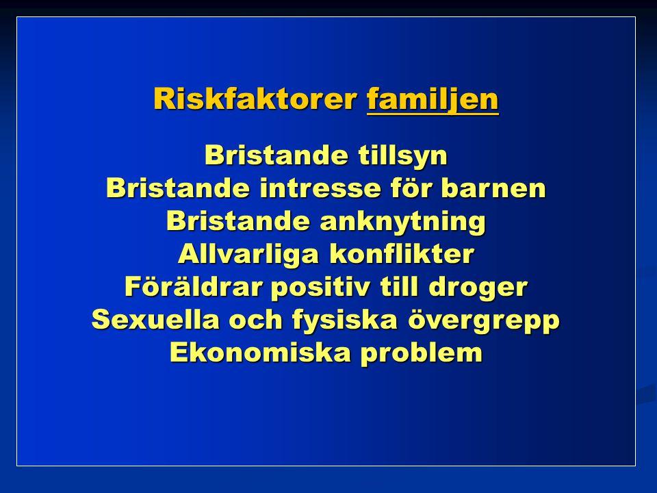 Riskfaktorer familjen