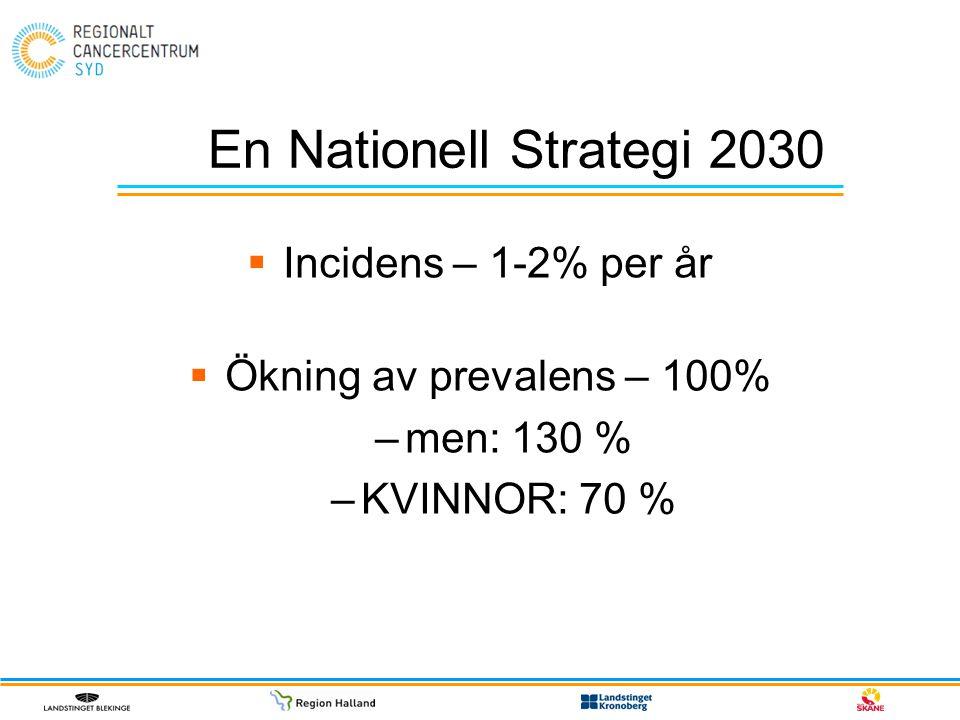 En Nationell Strategi 2030 Incidens – 1-2% per år