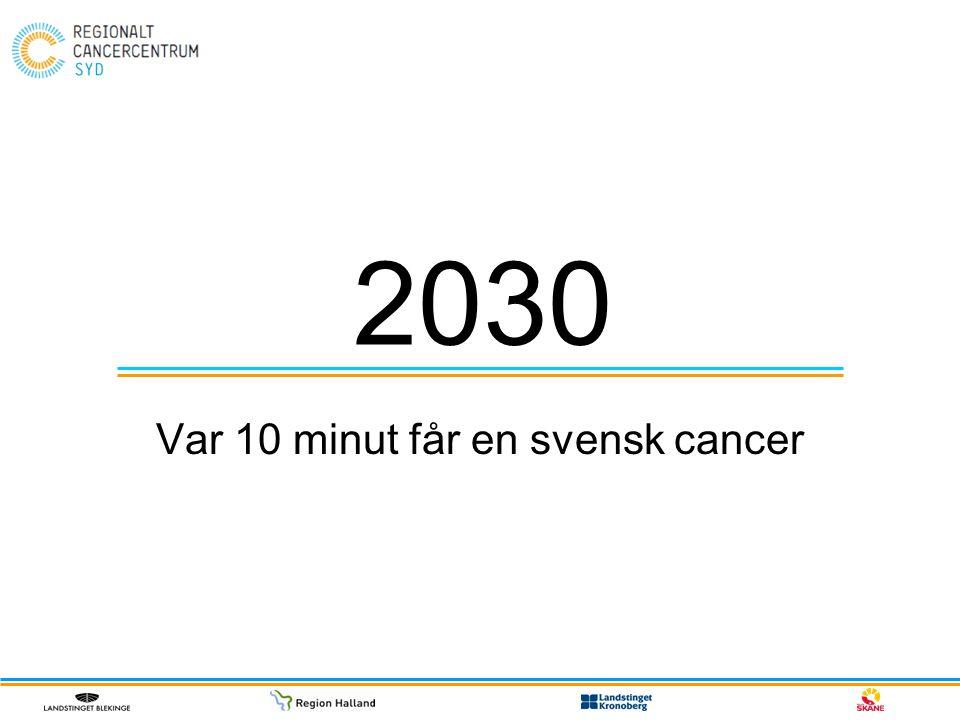 Var 10 minut får en svensk cancer