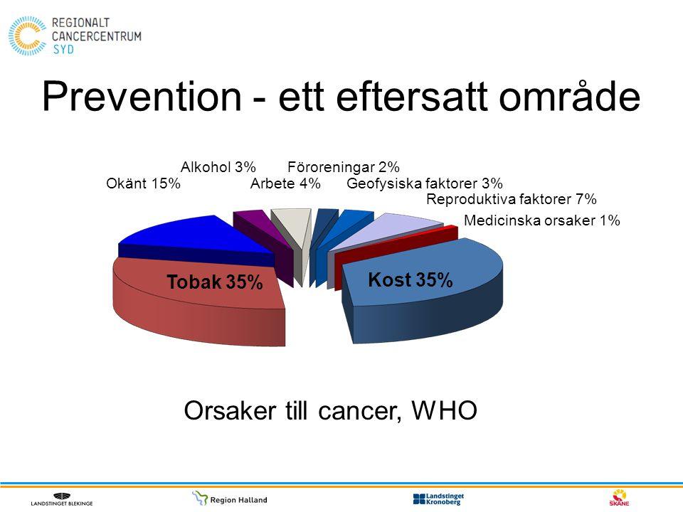 Prevention - ett eftersatt område