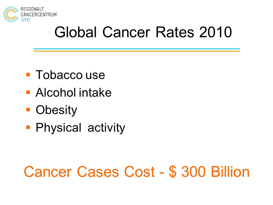 Cancer Cases Cost - $ 300 Billion