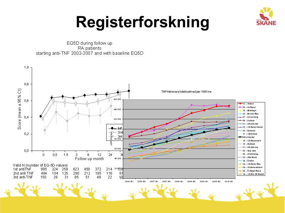 Registerforskning