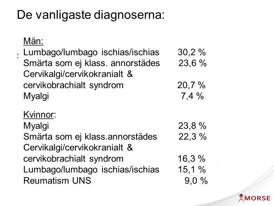 De vanligaste diagnoserna: