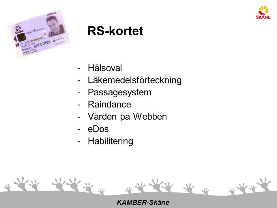 RS-kortet Hälsoval Läkemedelsförteckning Passagesystem Raindance