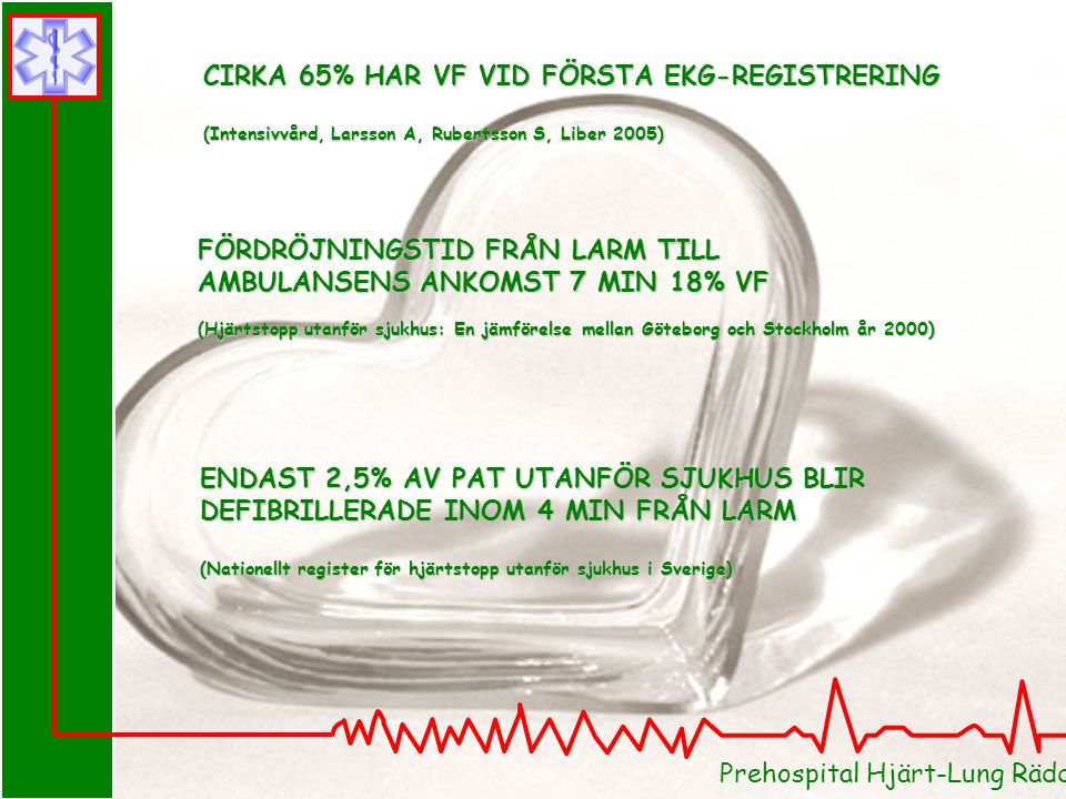 CIRKA 65% HAR VF VID FÖRSTA EKG-REGISTRERING