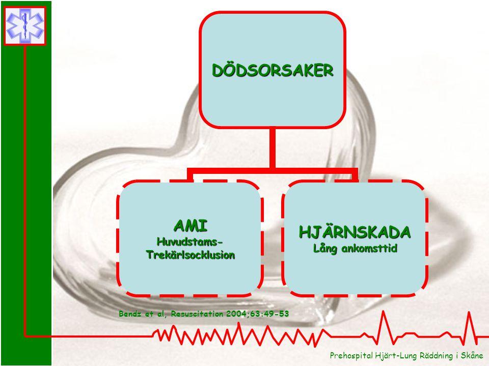 Bendz et al, Resuscitation 2004;63:49-53