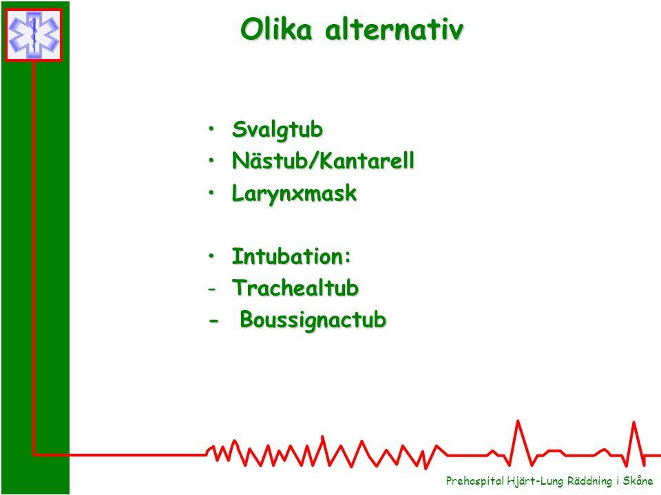 Olika alternativ Svalgtub Nästub/Kantarell Larynxmask Intubation: