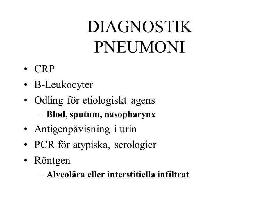 DIAGNOSTIK PNEUMONI CRP B-Leukocyter Odling för etiologiskt agens