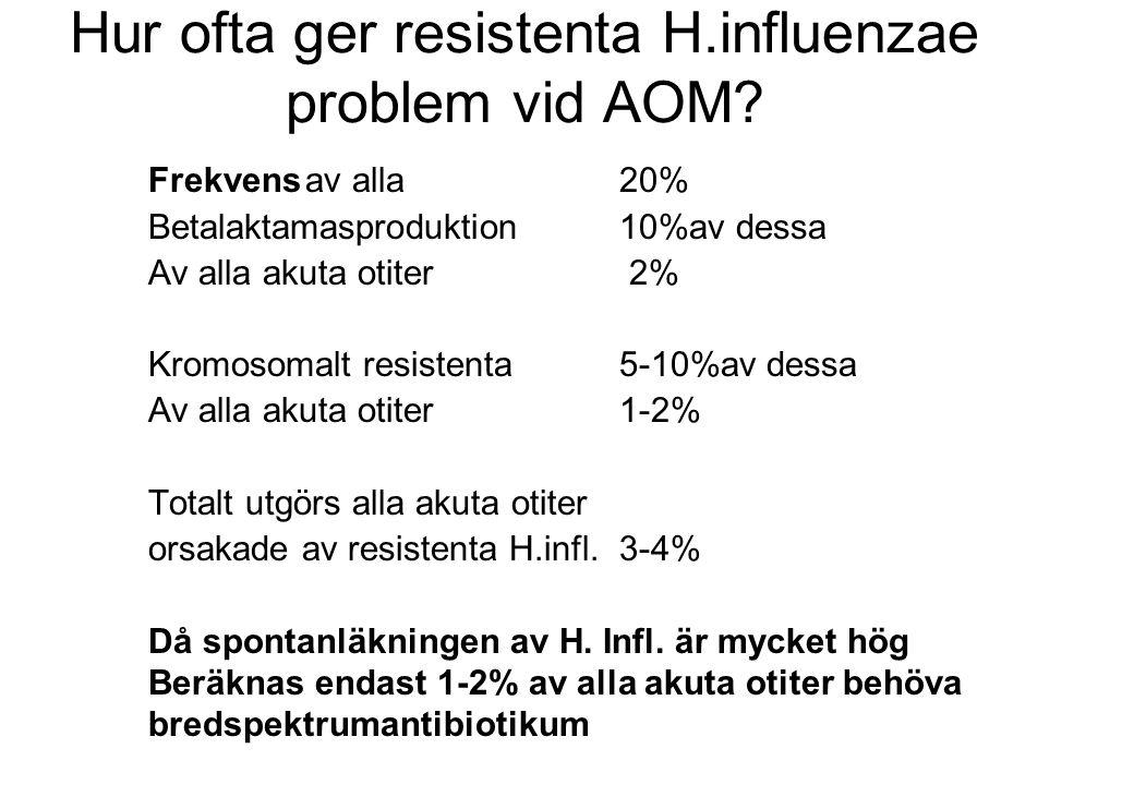Hur ofta ger resistenta H.influenzae problem vid AOM