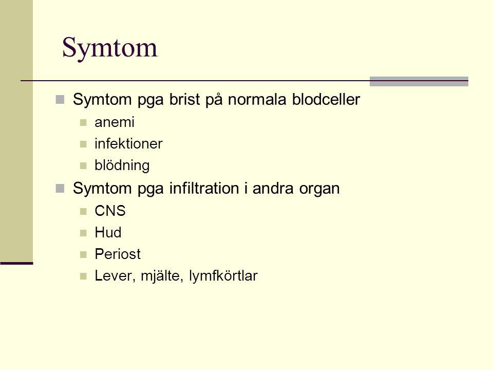 Symtom Symtom pga brist på normala blodceller