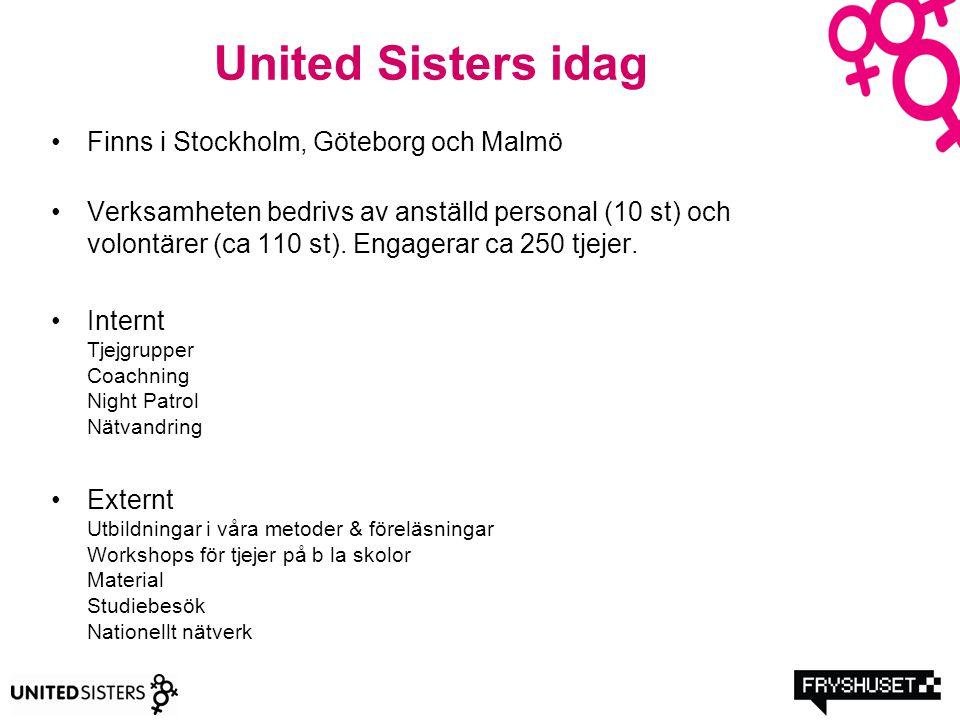 United Sisters idag Finns i Stockholm, Göteborg och Malmö