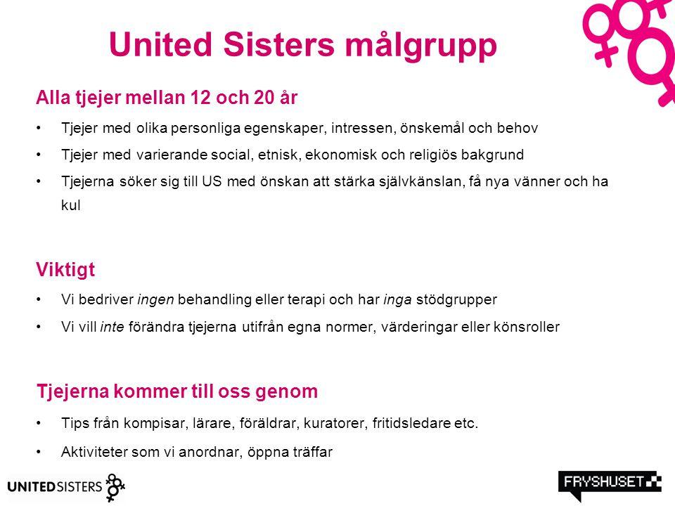 United Sisters målgrupp