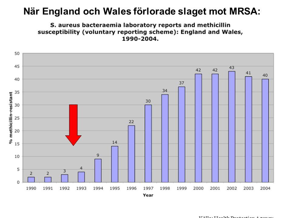 När England och Wales förlorade slaget mot MRSA:
