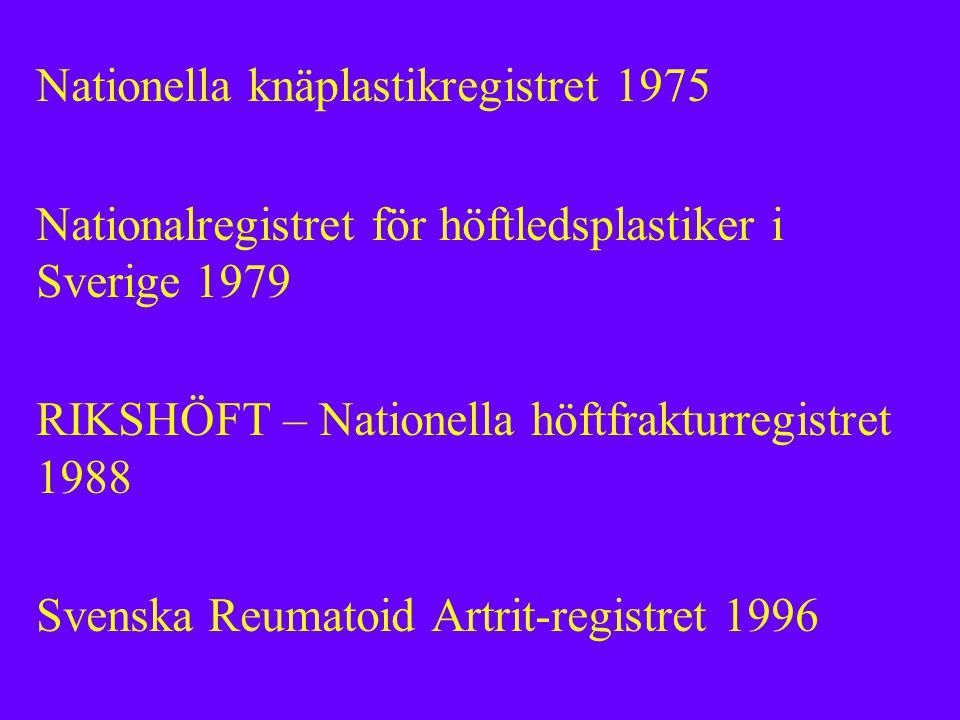 Nationella knäplastikregistret 1975