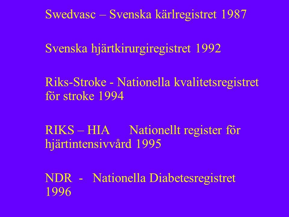 Swedvasc – Svenska kärlregistret 1987