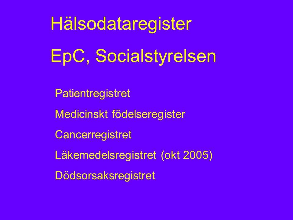 Hälsodataregister EpC, Socialstyrelsen Patientregistret