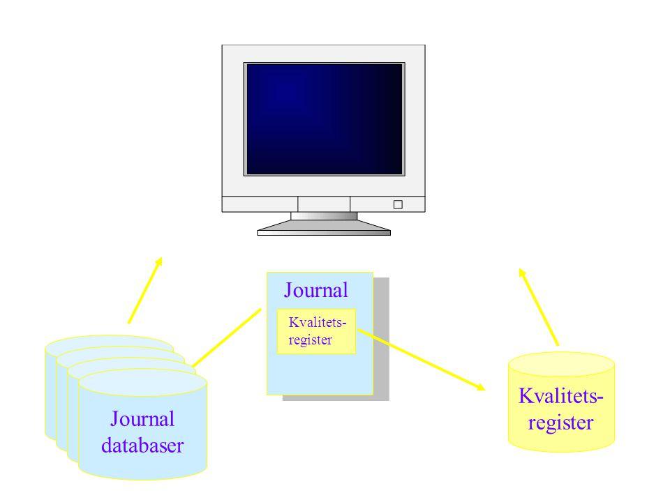 Journal Journal databas Journal databas Kvalitets- register Journal