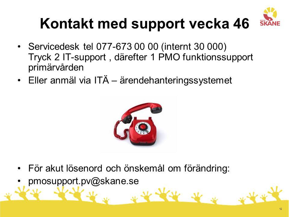 Kontakt med support vecka 46