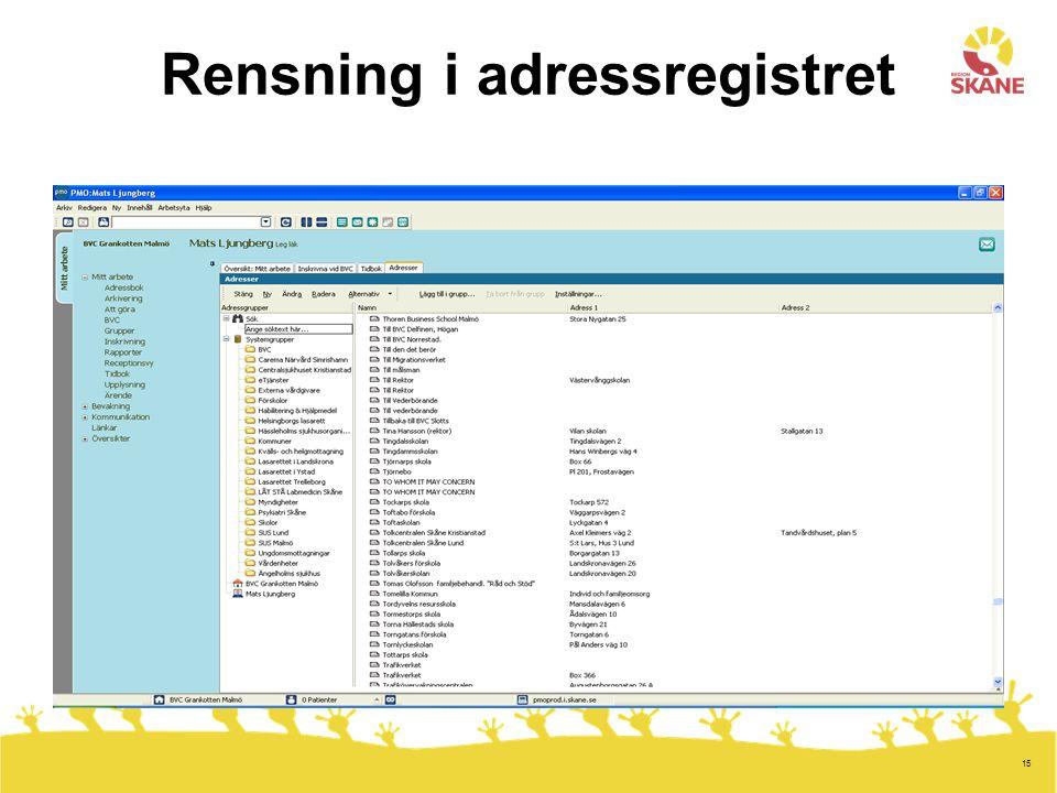 Rensning i adressregistret