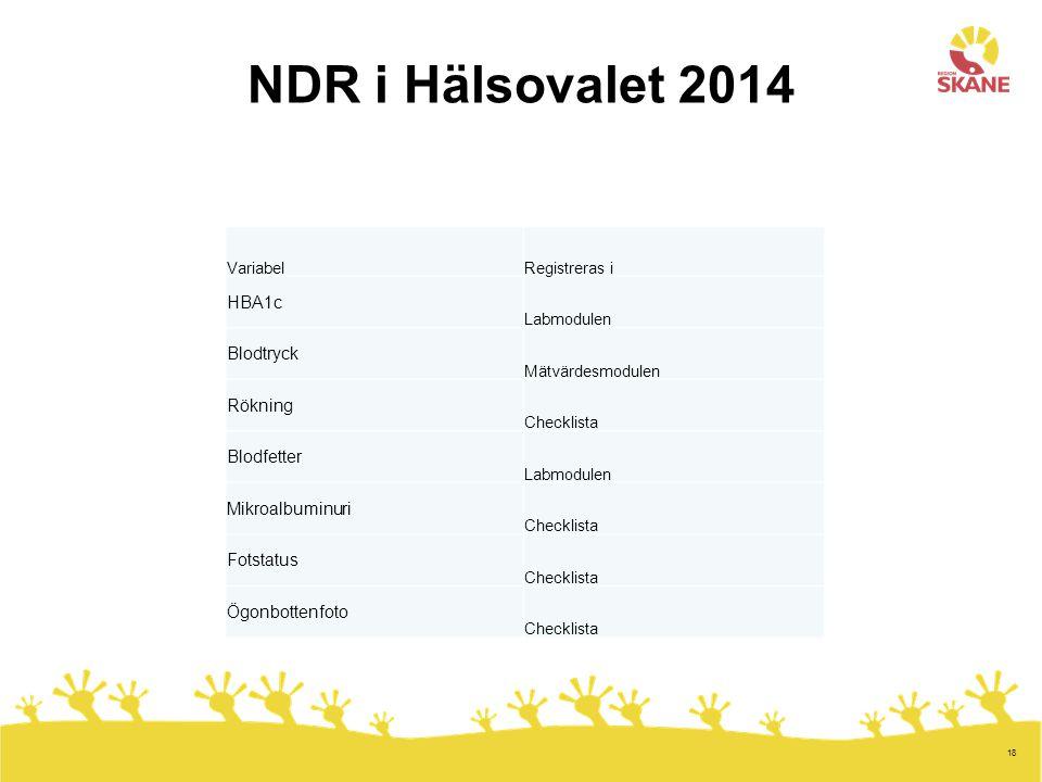 NDR i Hälsovalet 2014 HBA1c Blodtryck Rökning Blodfetter