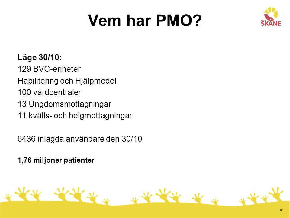 Vem har PMO Läge 30/10: 129 BVC-enheter Habilitering och Hjälpmedel